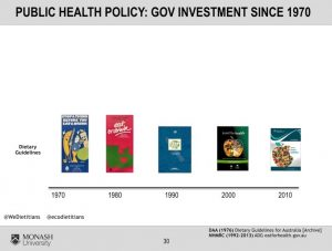 public health policy government spend 1970